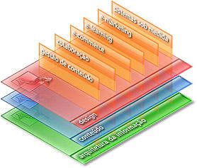 Framework de Soluções Calepino